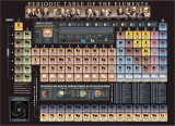 Periodic Table Chart - &#169;Spaceshots