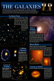 Hubble - The Galaxies Chart - ©Spaceshots