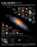 Galaxies Chart - &#169;Spaceshots