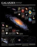 Carte des galaxies - ©Spaceshots Reproduction d'art