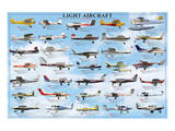 General Aviation  Light Aircrafts
