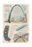 Gateway Arch Technical