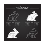 Rabbit Meat Cuts Scheme - Chalkboard