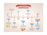 Hanukkah Holiday Timeline   8 Day Infographics