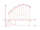 Formula for a Derivative