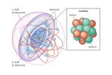 Shell Atomic Model