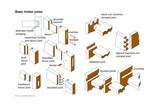 Basic Timber Joints of Carpentry