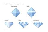 Diamond-Cutting Process
