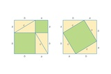 Visual Demonstration of the Pythagorean Theorem