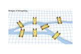 The Konigsberg Bridge Problem Led Leonhard Euler  a Swiss Mathematician