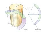 An Annular Strip (Region Between Two Concentric Circles) Cut