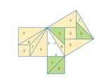 "Liu Hui's ""Tangram"" Proof That the Sum of the Squares on the Sides of a Right Triangle"