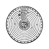 Geocentric or Earth-Centred System of the Universe  1528