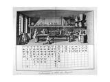 Laboratory and Chart  1751-1777