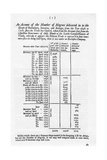 Slavery Accounts  1698-1701
