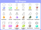 Learning the Shapes for Kids