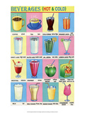 Indian Educational Chart - Beverages  Drinks