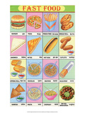 Indian Educational Chart - Fast Food