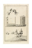 Glazing and Warping (Plate III)  1762
