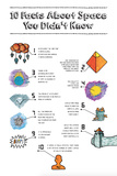 Space Infrographic