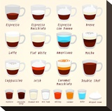 Coffee Kinds And Mixes