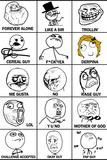 Rage Comics Chart Meme Poster
