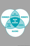 Death To Humans Venn