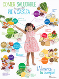 Preschool Healthy Eating From Head To Toe Spanish Poster