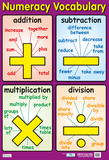 Numeracy Vocabulary