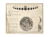 Celestial Atlas  1822