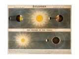 Eclipses and Theory of the Tides  1846