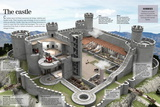 Infographic About a Medieval Castle Where Kings  Nobles and Lords Cohabited