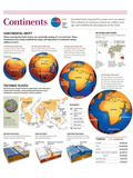 Infographic of the Evolution of the Continents and the Tectonic Plate Movement