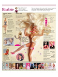 Infographic of the Barbie Doll  its History and Evolution