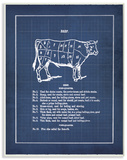 Vintage Cattle Blueprint