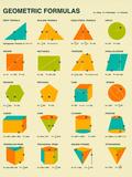 Geometric Formulas