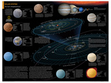 2014 Solar System - National Geographic Atlas of the World, 10th Edition Reproduction d'art