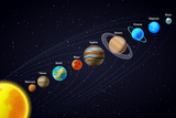 Solar System Astronomy Banner Solar System Planets First True-Color Photo of Planet Jupiter Taken from Hubble Space Telescope Solar System Planets The Planets Super Space Explorer Nasa Solar System Solar System and Trans-Neptunian Objects Solar System Solar System Planets planet jupiter