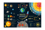 Set of Universe Infographics - Solar System, Planets Comparison, Sun and Moon Facts, Space Junk Mad Big Bang Theory Sheldon Bazinga Television Poster big bang theory
