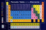 Periodic Table of the Elements Illustrated Periodic Table Of The Elements