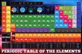 Periodic Table-Elements Periodic Table of the Elements Periodic Table Elements Periodic Table of Elements
