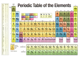 Periodic Table of the Elements White Scientific Chart Poster Print The Atom Periodic Table Chart - ©Spaceshots Periodic Table of Elements Illustrated Periodic Table of the Elements Educational Poster Periodic Table of the Elements Dark Blue Illustrated Periodic Table Of The Elements Periodic Table-Elements Periodic Table of the Elements Periodic Table Elements Periodic Table of the Elements White Scientific Chart Poster Print