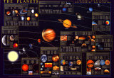 The Planets Super Space Explorer Nasa Solar System Solar System and Trans-Neptunian Objects Solar System Solar System Planets planet jupiter