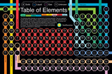 Smithsonian - Periodic Table Of Elements Molecule Chocolate Periodic Table of the Elements White Scientific Chart Poster Print The Atom Illustrated Periodic Table of the Elements Educational Poster Periodic Table of Elements Periodic Table of the Elements Dark Blue Periodic Table of the Elements Illustrated Periodic Table Of The Elements