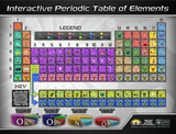 Periodic Table Of Elements Interactive Wall Chart Ba Zn Ga Elements Periodic Table Smithsonian - Periodic Table Of Elements BaCoN Periodic Table of the Elements White Scientific Chart Poster Print Periodic Table of Elements Illustrated Periodic Table Of The Elements Periodic Table of the Elements Dark Blue Illustrated Periodic Table of the Elements Educational Poster Periodic Table of the Elements Periodic Table-Elements Periodic Table Elements Periodic Table of Elements