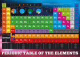 Periodic Table Elements Periodic Table of Elements