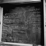 Mathematical Equations on Blackboard in Study Belonging to Albert Einstein