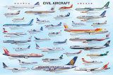 Commercial Airplanes