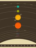 Solar System Charts
