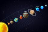 Solar System Astronomy Banner